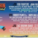 Bourbon & Beyond 2019 Lineup
